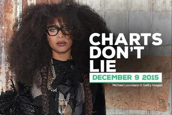 Charts Don't Lie: December 9th